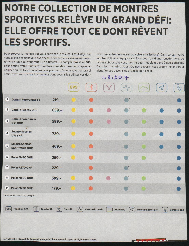 Idées des randonnées sur un portable ( smartphone)   1 2 Suisse Rando  Pascal Bujard conférence randonnée au Cité senior du 17.5.2017 - pdf 941acb99056